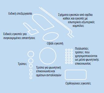 idrokopi